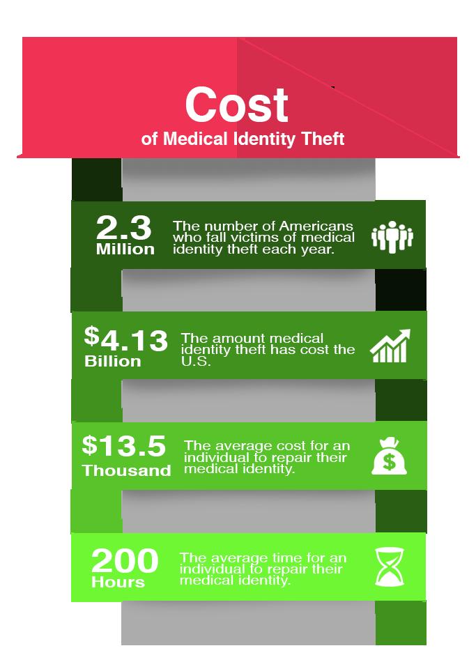 Cost_Diagram