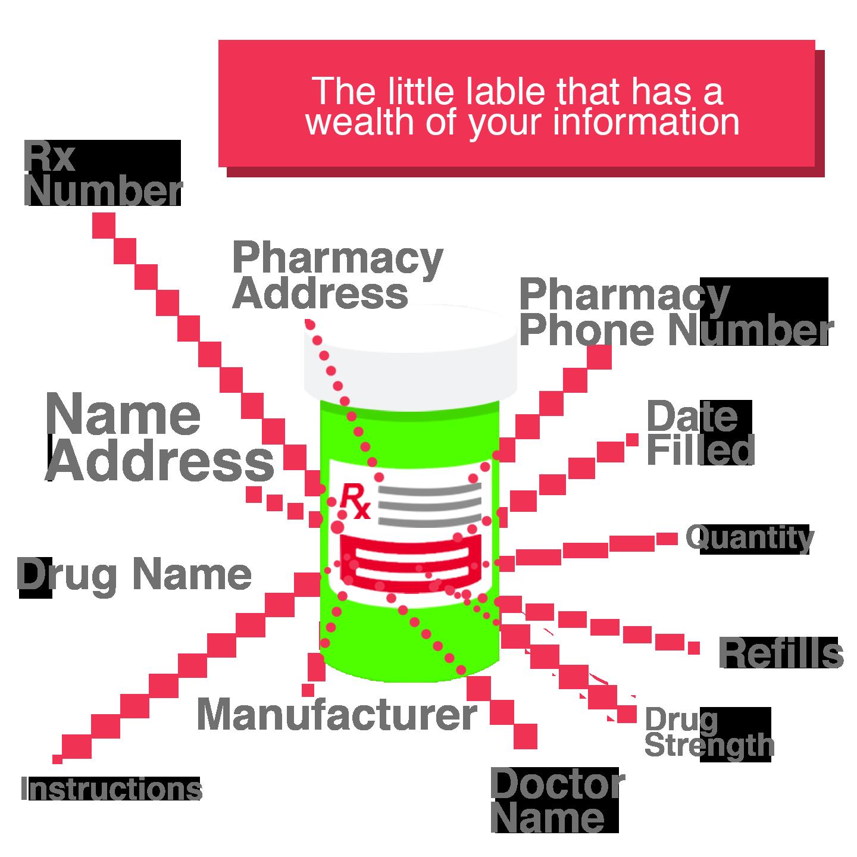 label_diagram